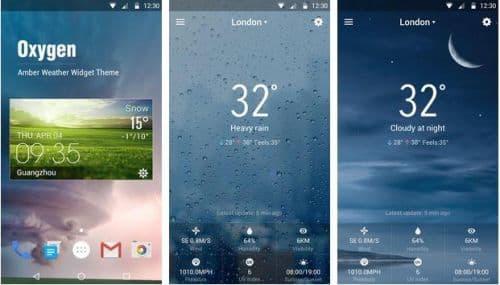 Temperature + Weather Climate