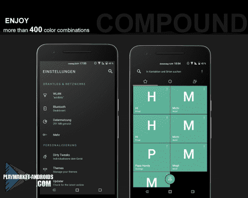 Compound for Substratum